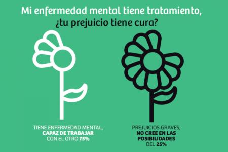 Artículo de Opinión -Eliminar el estigma de la enfermedad mental